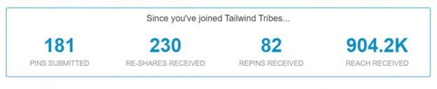 tailwind app review